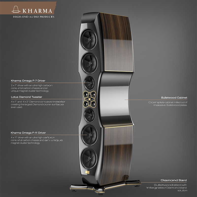 loa Kharma Enigma Veyron EV-1 dep